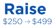 raise $250 - $499  and receive